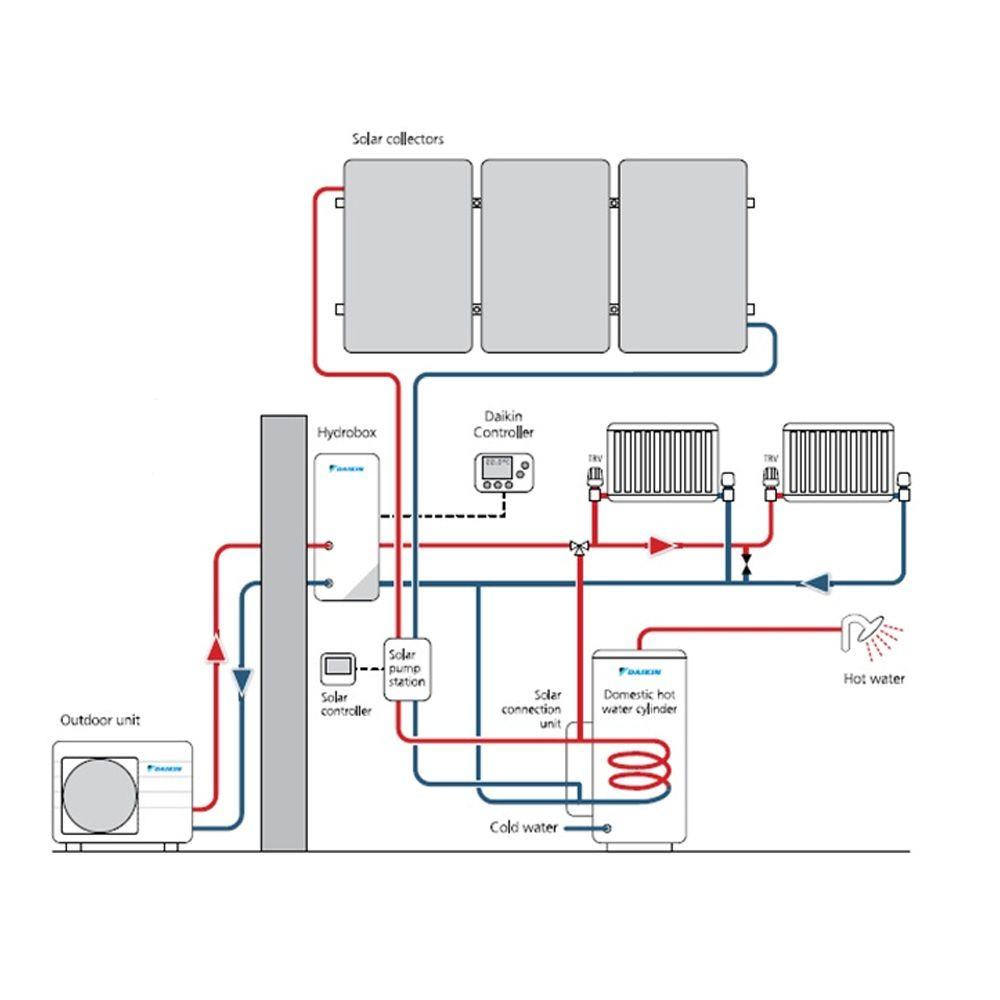 hight resolution of daikin altherma heating ht high temperature air source heat pump boiler system installation kit 240v